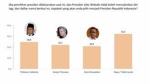 Hasil Survei: Prabowo, Ganjar dan Anies Bersaing Ketat di Pilpres 2024