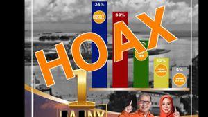 Beredar Survei Elektabilitas Adama Tipis dengan Dilan di Pilkada Makassar, Danny Pomanto Bilang Hoaks